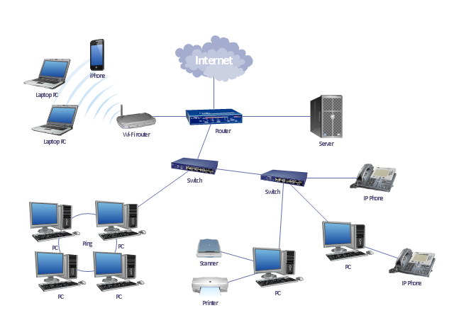 The Wireless Technology From The Network Support – ZDS Europe